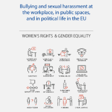 Front cover of Bullying and sexual harassment at the workplace, in public spaces, and political life in the EU